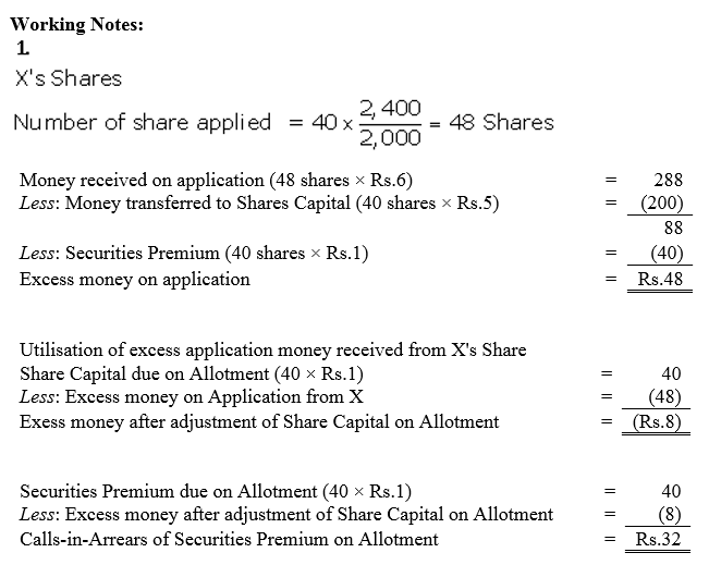 TS Grewal Accountancy Class 12 Solutions Chapter 8 Accounting for Share Capital Q91.6