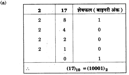 UP Board Solutions for Class 12 Physics Chapter 14 Semiconductor Electronics Materials, Devices and Simple Circuits l17