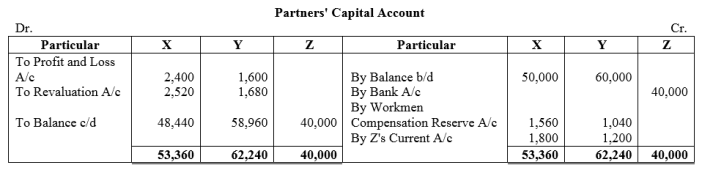 TS Grewal Accountancy Class 12 Solutions Chapter 4 Admission of a Partner Q69.2