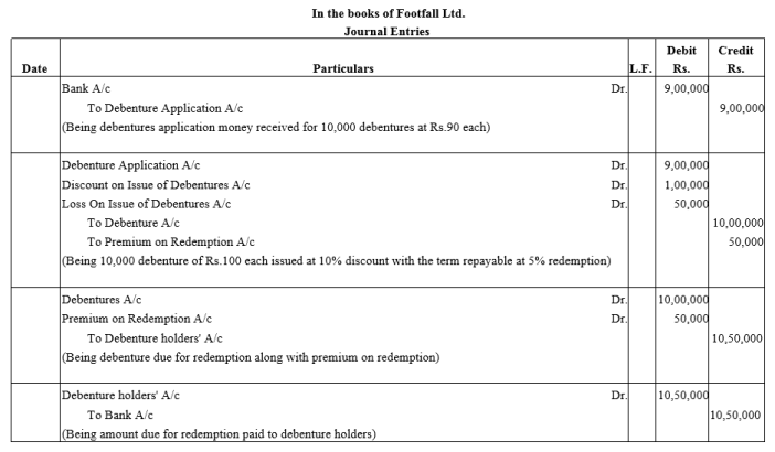 TS Grewal Accountancy Class 12 Solutions Chapter 9 Issue of Debentures Q32