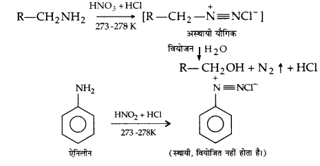 UP Board Solutions for Class 12 Chemistry Chapter 13 Amines 23