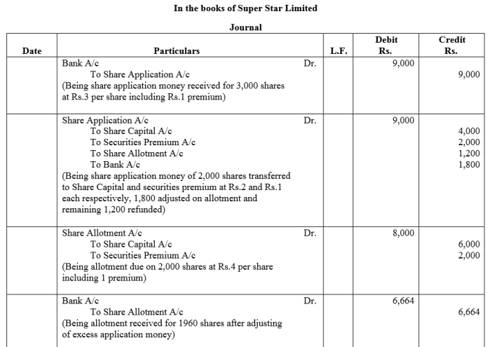 TS Grewal Accountancy Class 12 Solutions Chapter 8 Accounting for Share Capital Q87.1