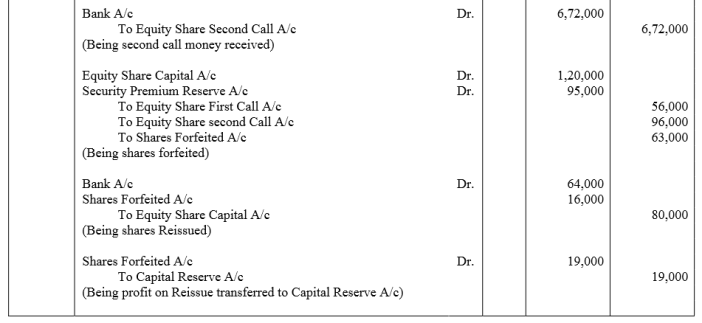 TS Grewal Accountancy Class 12 Solutions Chapter 8 Accounting for Share Capital Q73.1