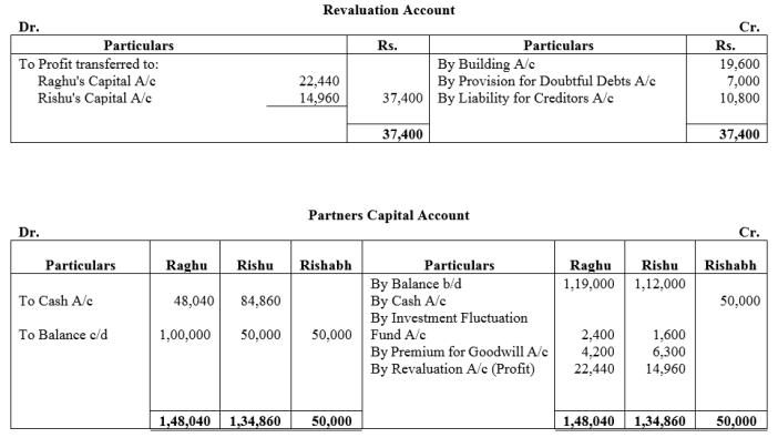 TS Grewal Accountancy Class 12 Solutions Chapter 4 Admission of a Partner Q84