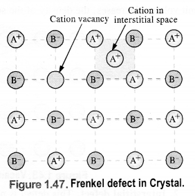 tiwari academy class 12 chemistry Chapter 1 The Solid State 25