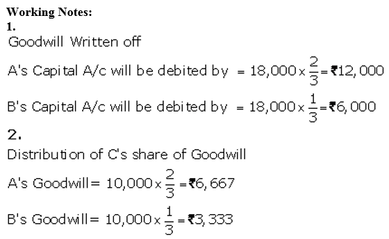 TS Grewal Accountancy Class 12 Solutions Chapter 4 Admission of a Partner Q33.1