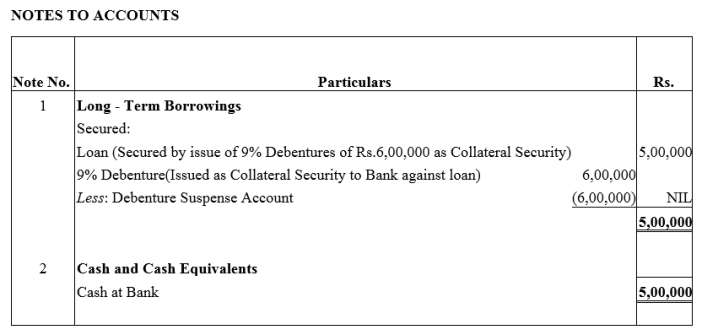 TS Grewal Accountancy Class 12 Solutions Chapter 9 Issue of Debentures Q27.3