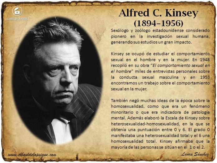 A. C. Kinsey