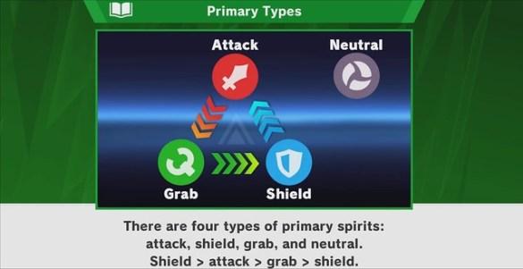 Super Smash Bros Ultimate - Spirit AtTtacks
