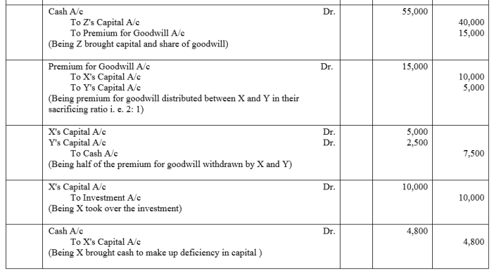 TS Grewal Accountancy Class 12 Solutions Chapter 4 Admission of a Partner Q79.1