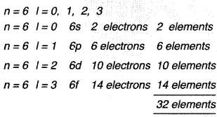 Plus One Chemistry Notes Chapter 3 Classification of Elements and Periodicity in Properties 2