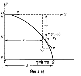 UP Board Solutions for Class 11 Physics Chapter 4 Motion in a plane ( समतल में गति) 4.16