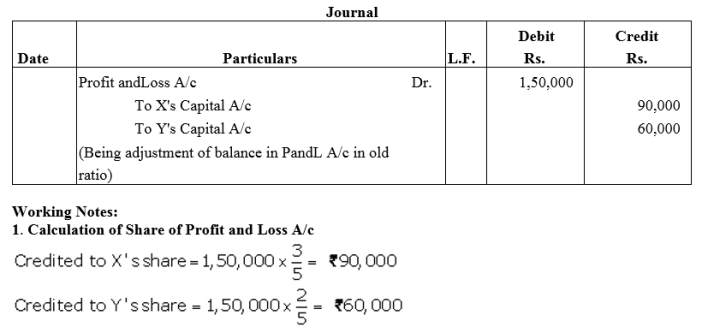TS Grewal Accountancy Class 12 Solutions Chapter 3 Change in Profit Sharing Ratio Among the Existing Partners Q11