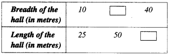 NCERT Solutions for Class 6 Maths Chapter 12 Ratio and Proportion 25
