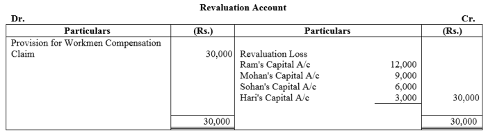 TS Grewal Accountancy Class 12 Solutions Chapter 3 Change in Profit Sharing Ratio Among the Existing Partners Q30