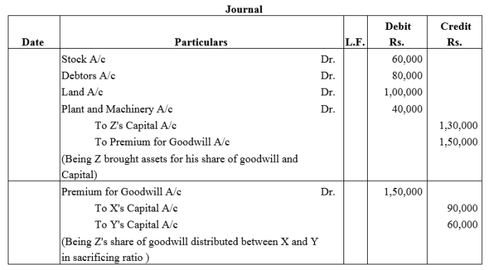 TS Grewal Accountancy Class 12 Solutions Chapter 4 Admission of a Partner Q30