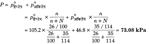 UP Board Solutions for Class 12 Chemistry Chapter 2 Solutions 2Q.16