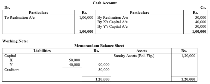 TS Grewal Accountancy Class 12 Solutions Chapter 6 Dissolution of Partnership Firm Q39.1