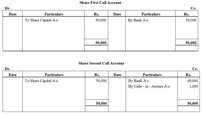 TS Grewal Accountancy Class 12 Solutions Chapter 8 Accounting for Share Capital Q10.4