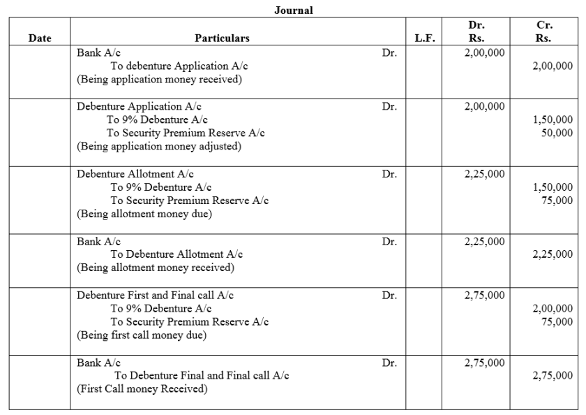 TS Grewal Accountancy Class 12 Solutions Chapter 9 Issue of Debentures Q9