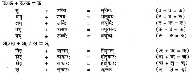 UP Board Solutions for Class 11 Samanya Hindi सन्धि-प्रकरण 4