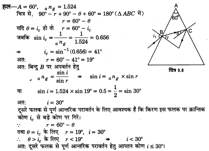 UP Board Solutions for Class 12 Physics Chapter 9 Ray Optics and Optical Instruments Q22