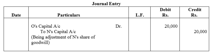TS Grewal Accountancy Class 12 Solutions Chapter 5 Retirement Death of a Partner Q24
