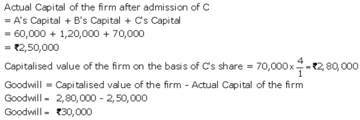 TS Grewal Accountancy Class 12 Solutions Chapter 4 Admission of a Partner Q40