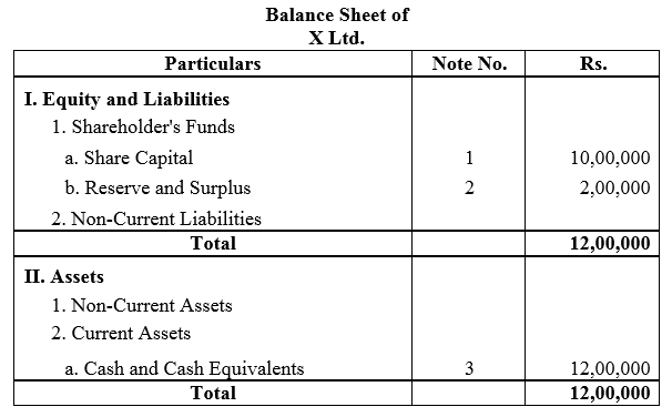 TS Grewal Accountancy Class 12 Solutions Chapter 8 Accounting for Share Capital Q18.2
