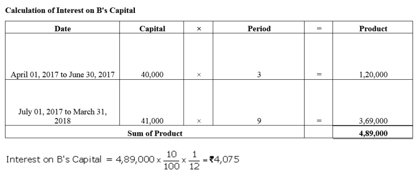 TS Grewal Accountancy Class 12 Solutions Chapter 1 Accounting for Partnership Firms - Fundamentals Q35.1