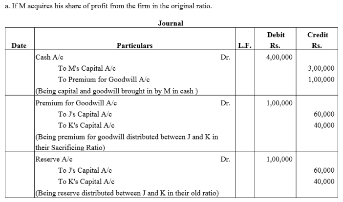 TS Grewal Accountancy Class 12 Solutions Chapter 4 Admission of a Partner Q63