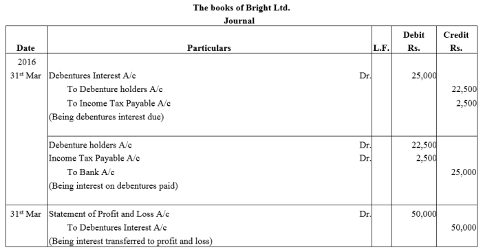 TS Grewal Accountancy Class 12 Solutions Chapter 9 Issue of Debentures Q39