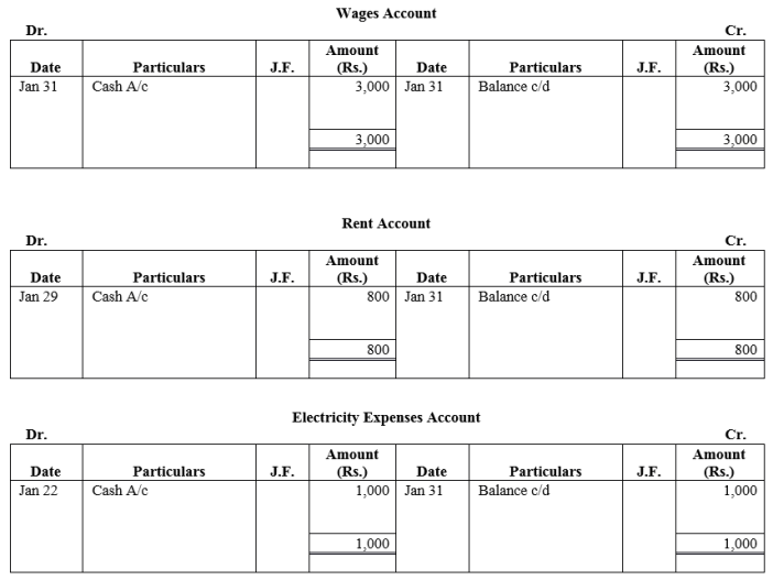 TS Grewal Accountancy Class 11 Solutions Chapter 6 Ledger Q2.4
