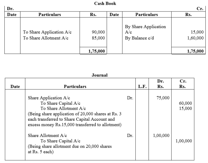 TS Grewal Accountancy Class 12 Solutions Chapter 8 Accounting for Share Capital Q16.1
