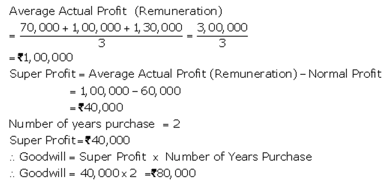 TS Grewal Accountancy Class 12 Solutions Chapter 2 Goodwill Nature and Valuation Q18.1