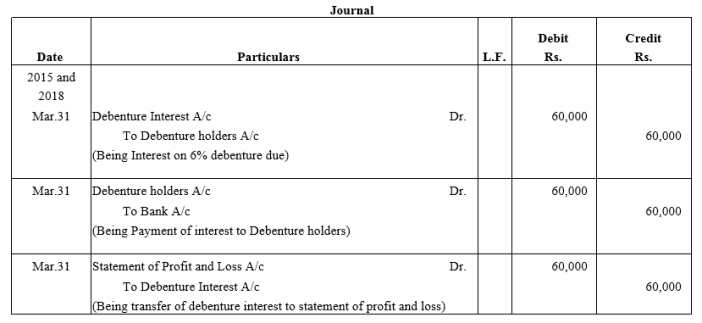 TS Grewal Accountancy Class 12 Solutions Chapter 10 Redemption of Debentures Q16.2