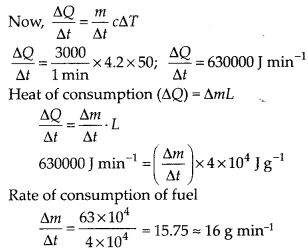 NCERT Solutions for Class 11 Physics Chapter 12 Thermpdynamic