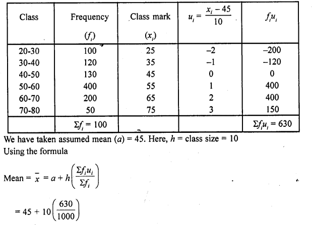 RD Sharma Class 10 Solutions Chapter 15 Statistics Ex 15.3 26a
