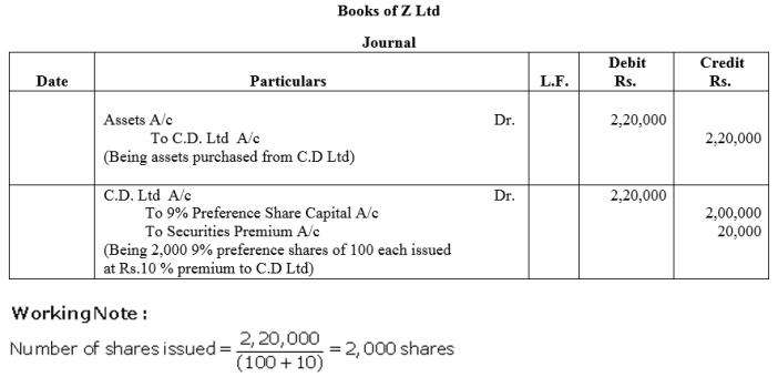 TS Grewal Accountancy Class 12 Solutions Chapter 8 Accounting for Share Capital Q29
