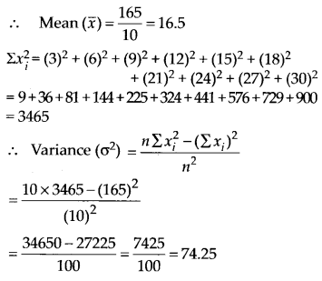 NCERT Solutions for Class 11 Maths Chapter 15 Statistics 28