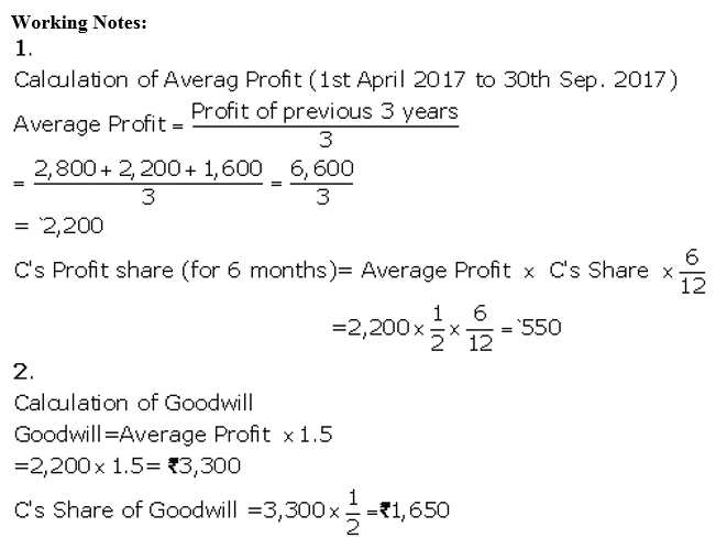 TS Grewal Accountancy Class 12 Solutions Chapter 5 Retirement Death of a Partner Q33.2