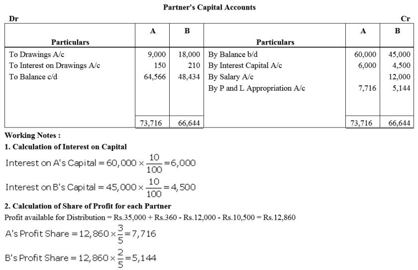 TS Grewal Accountancy Class 12 Solutions Chapter 1 Accounting for Partnership Firms - Fundamentals Q46.1