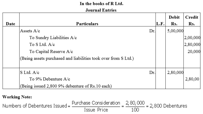 TS Grewal Accountancy Class 12 Solutions Chapter 9 Issue of Debentures Q23