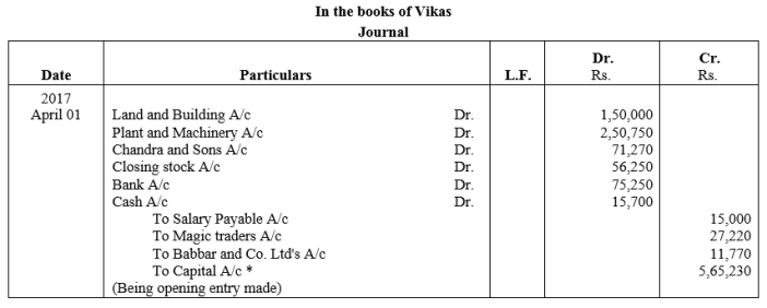 TS Grewal Accountancy Class 11 Solutions Chapter 5 Journal Q35
