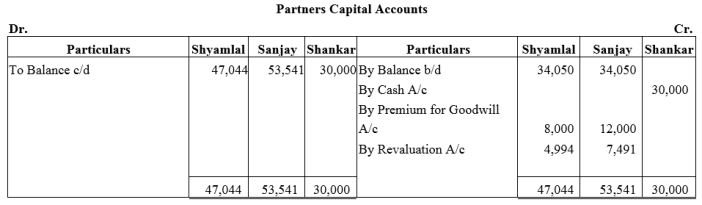 TS Grewal Accountancy Class 12 Solutions Chapter 4 Admission of a Partner Q65.1