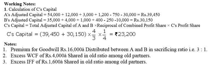 TS Grewal Accountancy Class 12 Solutions Chapter 4 Admission of a Partner Q87.1