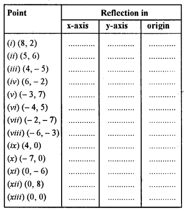 Selina Concise Mathematics class 7 ICSE Solutions - Symmetry (Including Reflection and Rotation) -b3