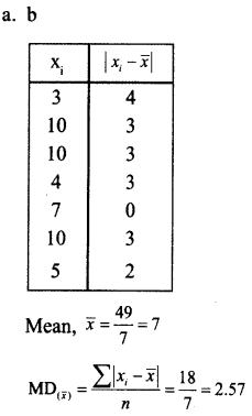 Plus One Maths Model Question Papers Paper 3A23