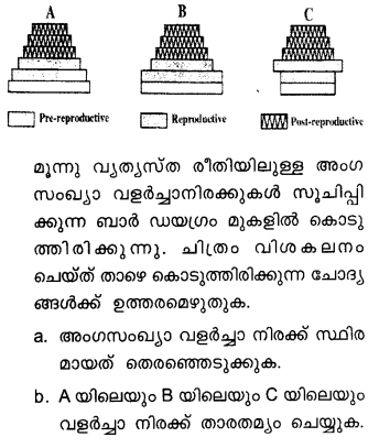 Plus Two Botany Model Question Papers Paper 2Q18.1