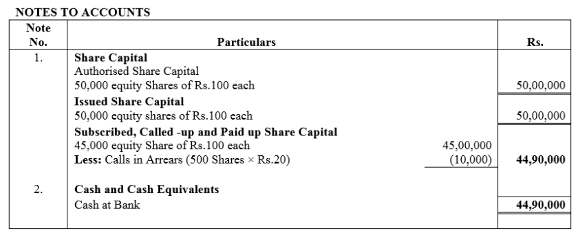 TS Grewal Accountancy Class 12 Solutions Chapter 8 Accounting for Share Capital Q1.1